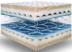 Купить пружинный матрас для кровати: рациональный подход к выбору